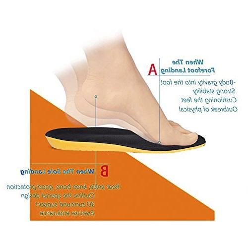 WOBAOS Athlete Full Comfort Neutral Arch Shoe Insole/Insert