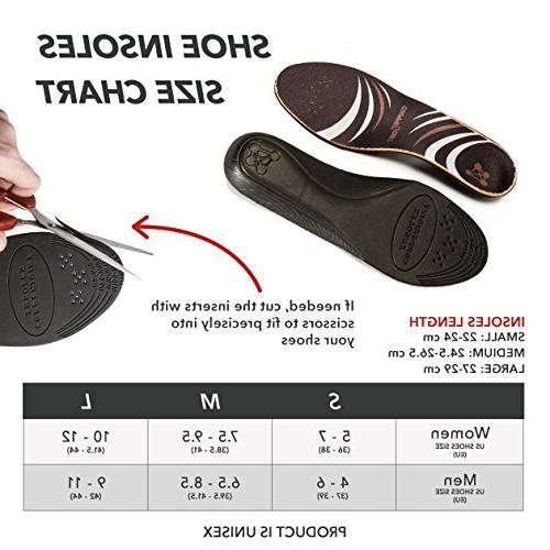 CopperJoint - Copper-Infused Insoles, Moisture Wicking Shoe Inserts Support Help Foot Soreness,