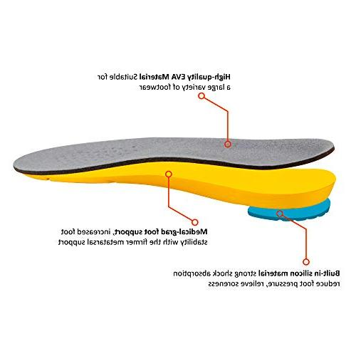 Isparks High Arch Shock Absorption & Cushioning for Feet Men